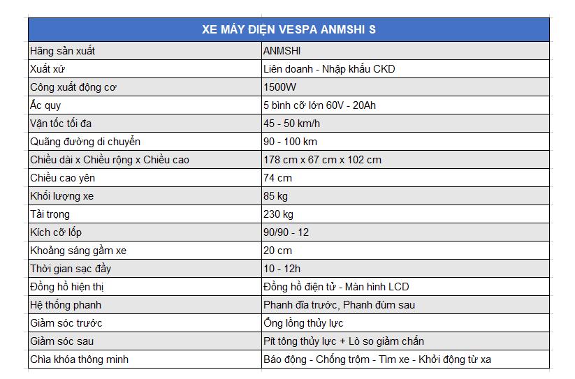 thông số kĩ thuật xe máy điện vespa anmshi s